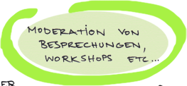 Moderation von Besprechungen, Workshops etc.